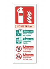 AFFF Foam Spray Extinguisher Identification