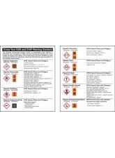 Pocket Guide GHS Symbols (Pack 10)